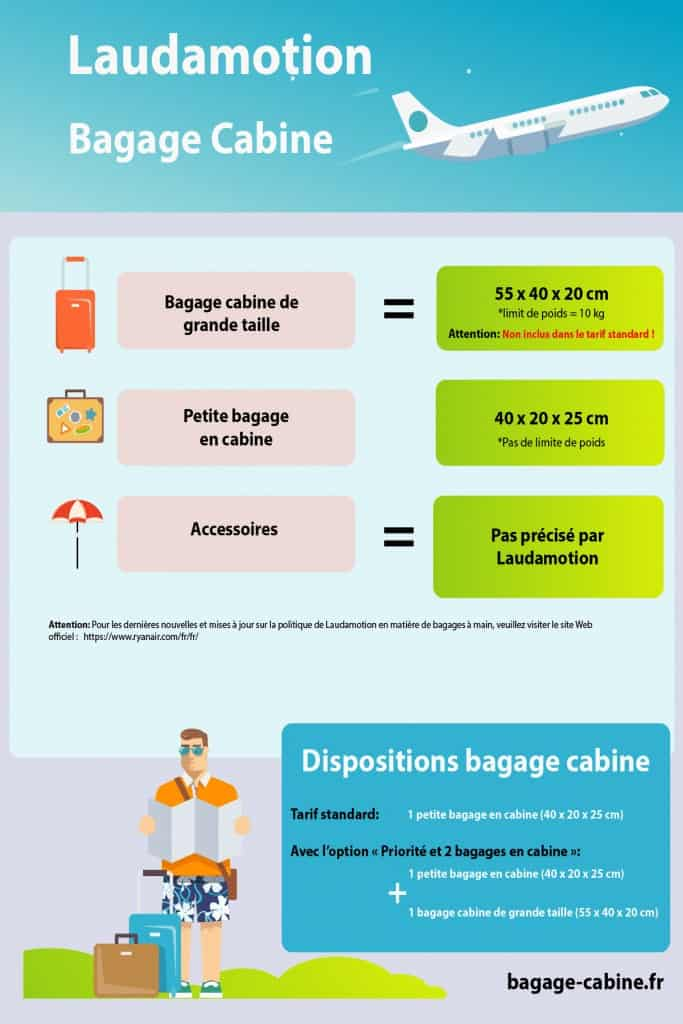 Laudamotion Dispositions Cabine Bagage
